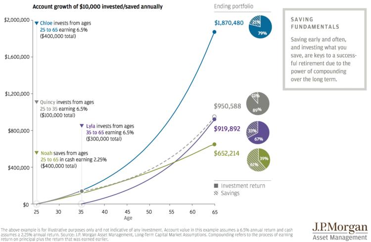 投資シミュレーショングラフ